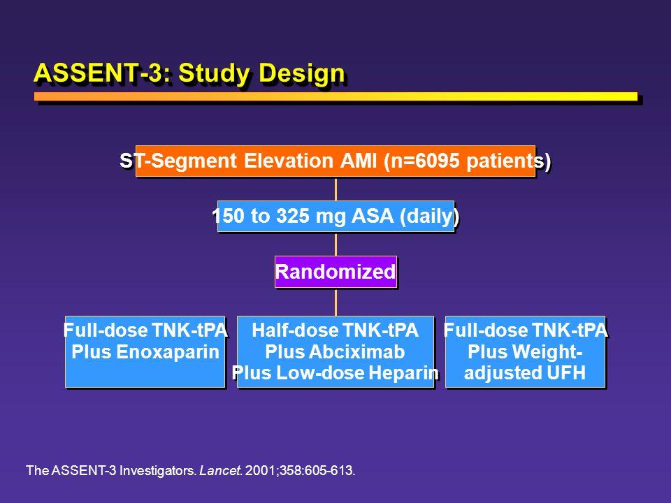 ASSENT-3: Study Design ST-Segment Elevation AMI (n=6095 patients)