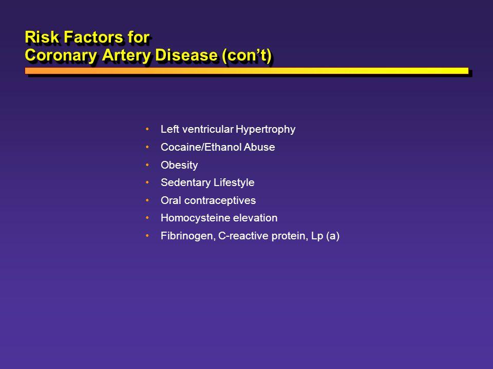 Risk Factors for Coronary Artery Disease (con't)