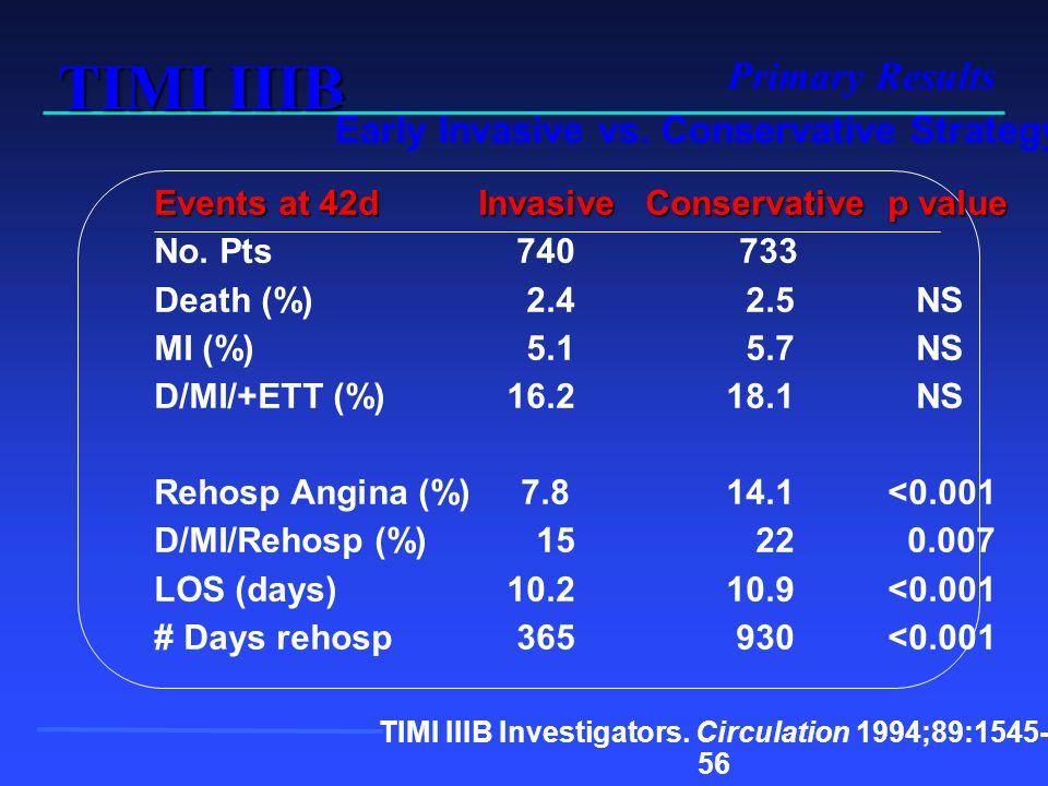 TIMI IIIB Investigators. Circulation 1994;89:1545-56