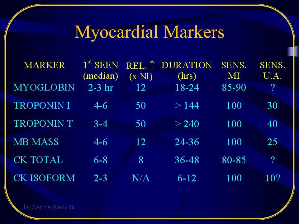 Myocardial Markers Dr.Sarma@works
