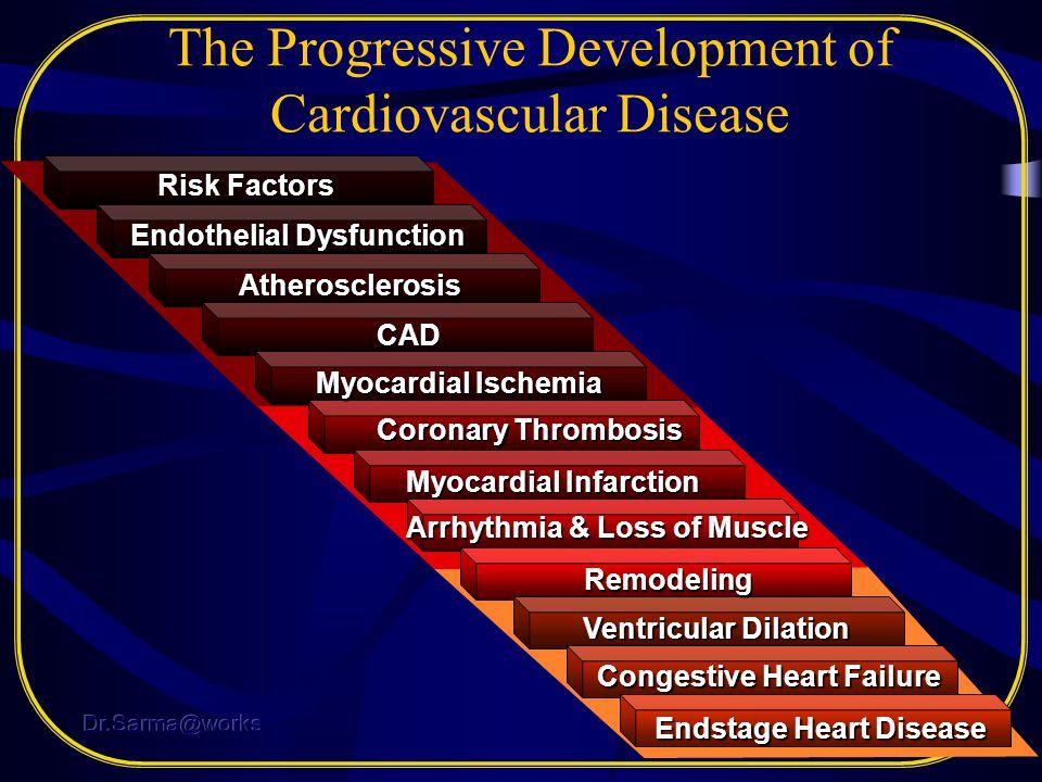 The Progressive Development of Cardiovascular Disease