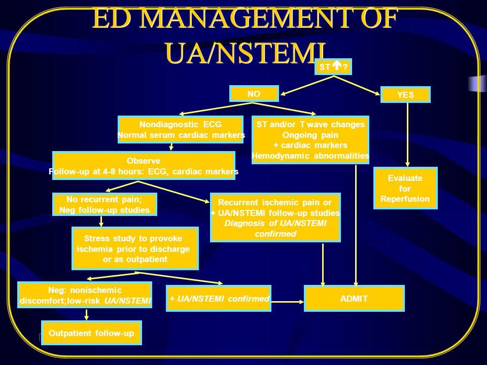 ED MANAGEMENT OF UA/NSTEMI
