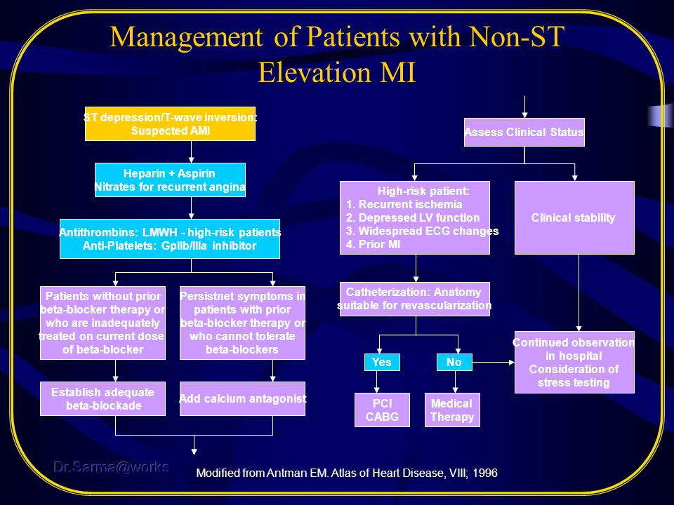 Management of Patients with Non-ST Elevation MI