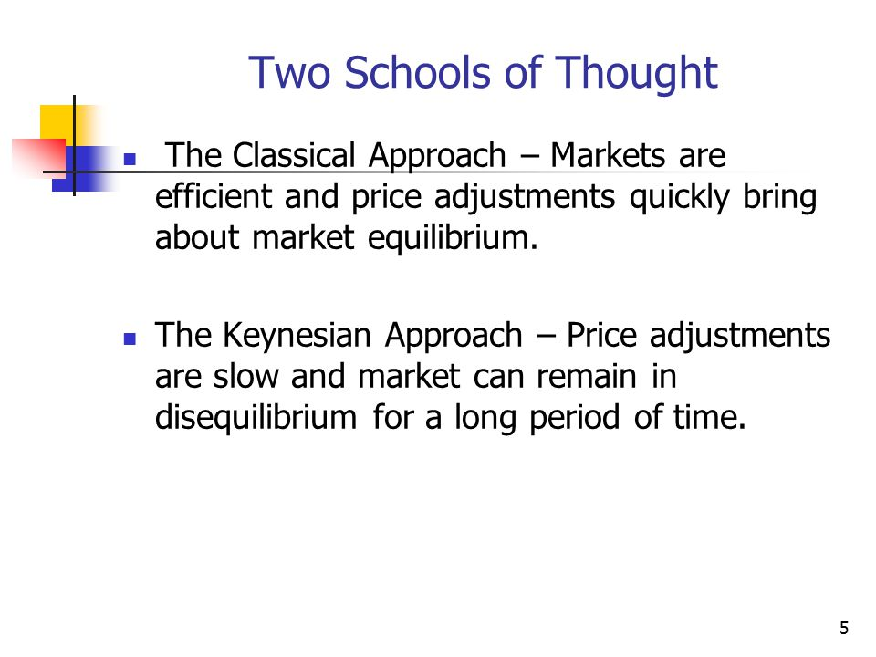 Two Schools of Thought The Classical Approach – Markets are efficient and price adjustments quickly bring about market equilibrium.