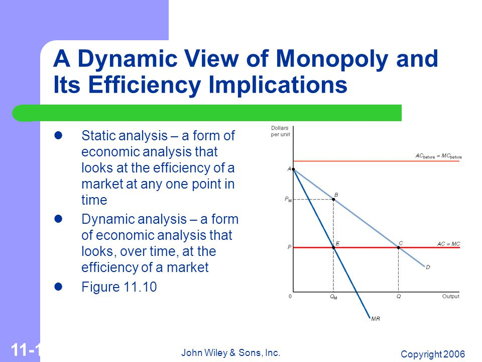 the in efficiency of monopoly The classic problem of monopoly is that it sets a higher price than marginal cost, which distorts the trade-offs in the economy and moves it away from pareto efficiency.