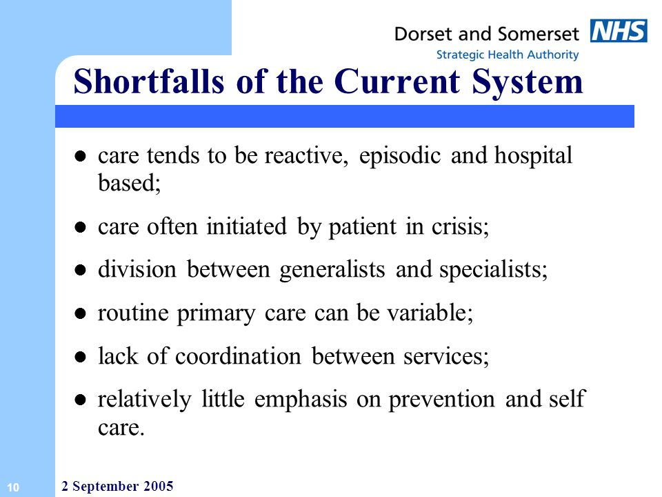 Shortfalls of the Current System