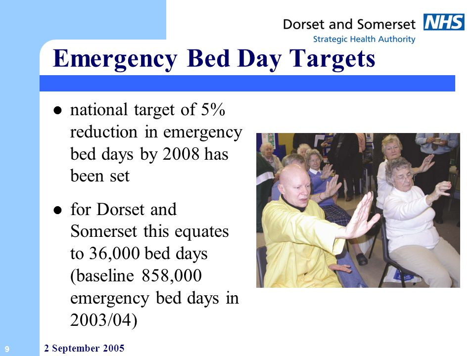 Emergency Bed Day Targets