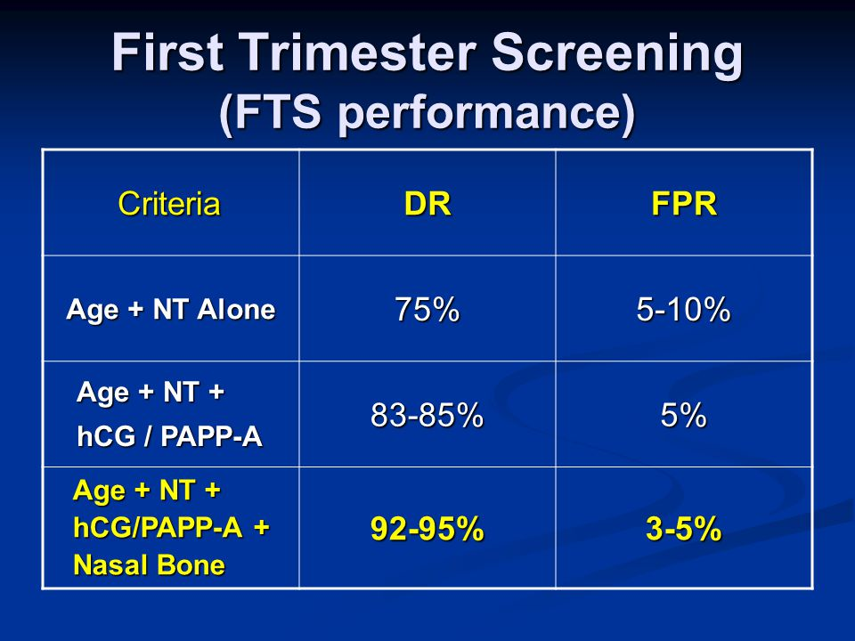 The New Prenatal Screening Tests