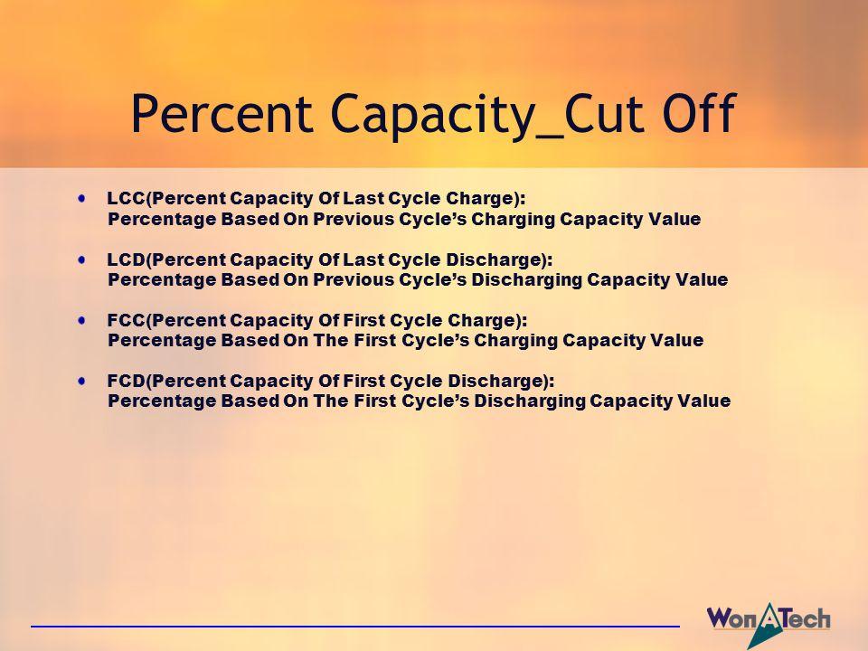 Percent Capacity_Cut Off