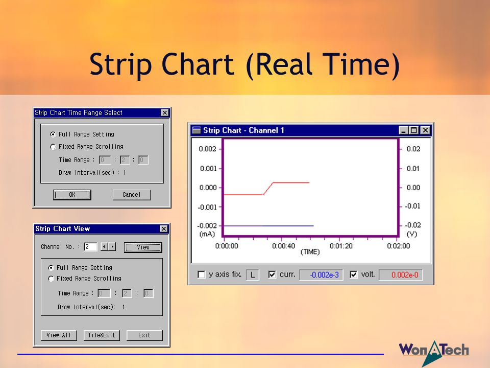Strip Chart (Real Time)