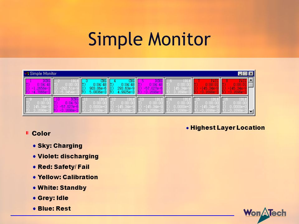Simple Monitor Color Sky: Charging Violet: discharging
