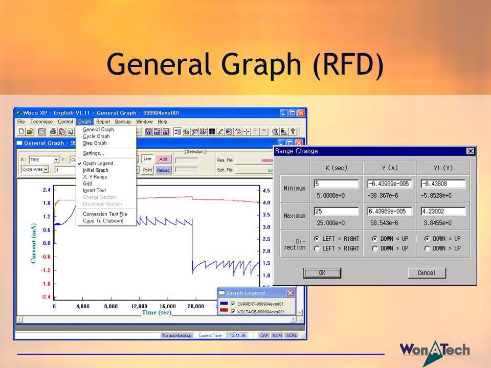 General Graph (RFD)