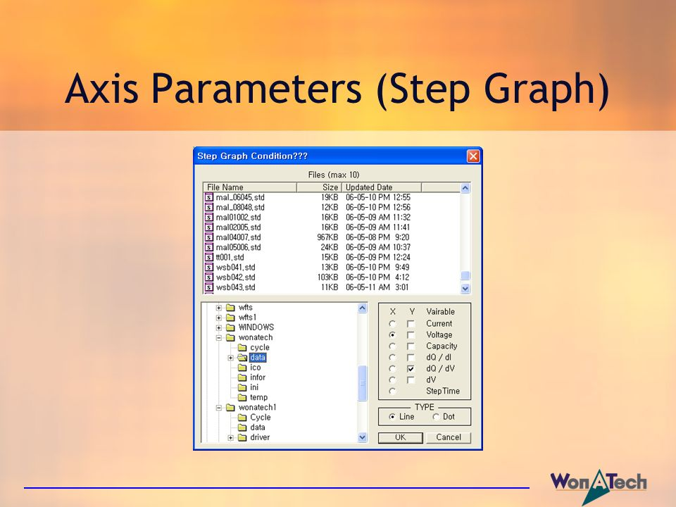 Axis Parameters (Step Graph)