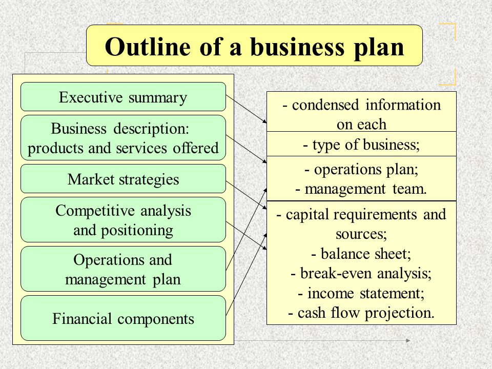Company Ownership/Structure
