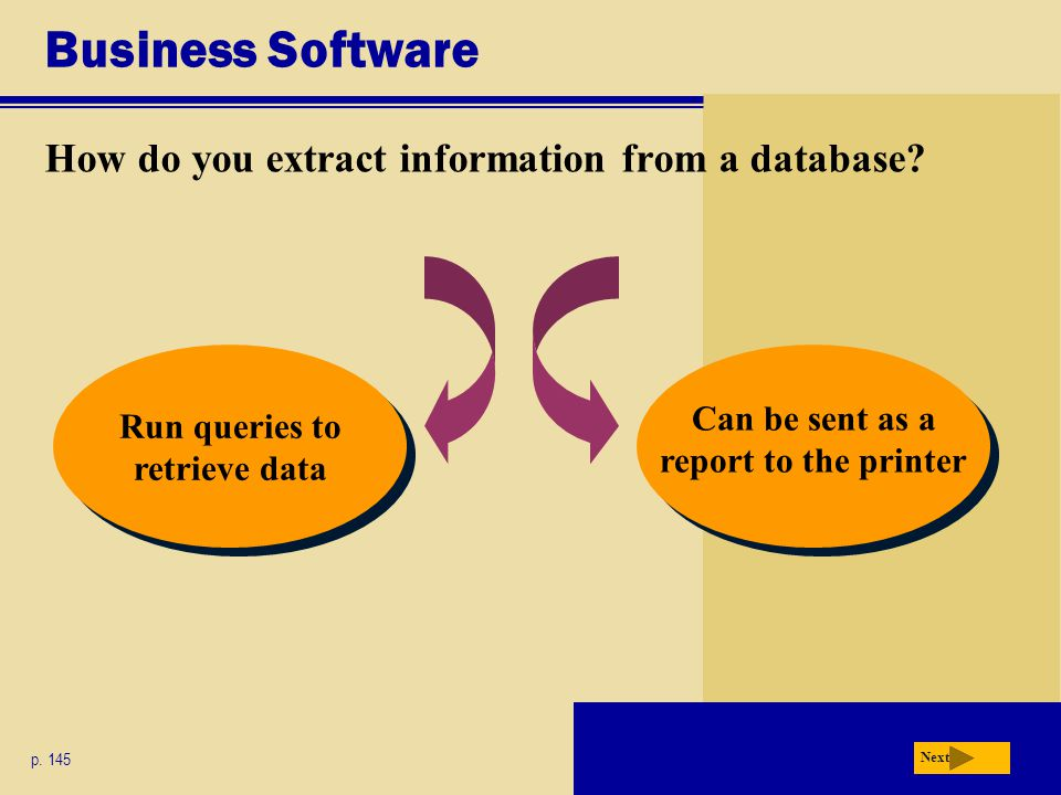 Run queries to retrieve data Can be sent as a report to the printer