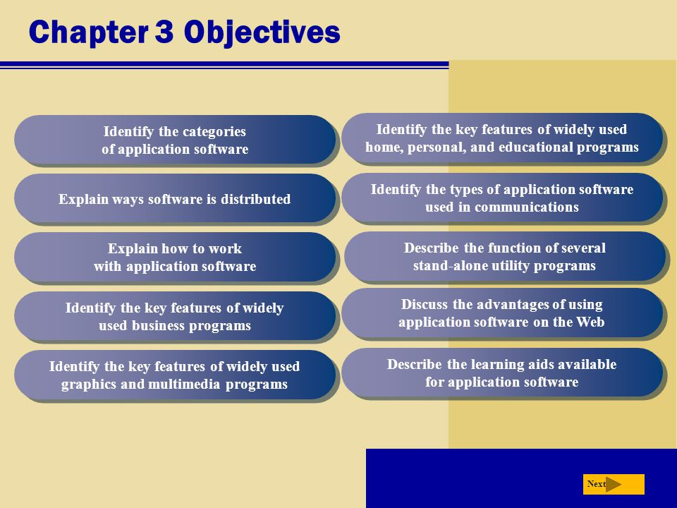 Chapter 3 Objectives Identify the categories of application software