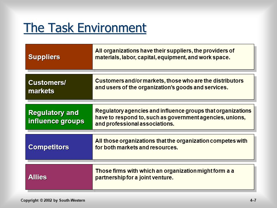 task environment customer The challenge of multitasking in customer service and how to deal with  is a representative juggling numerous tasks at once like talking on the.