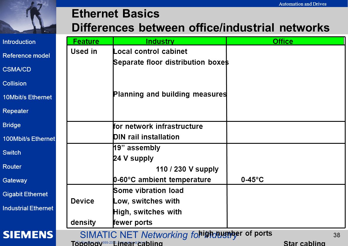 Structured cabling ppt