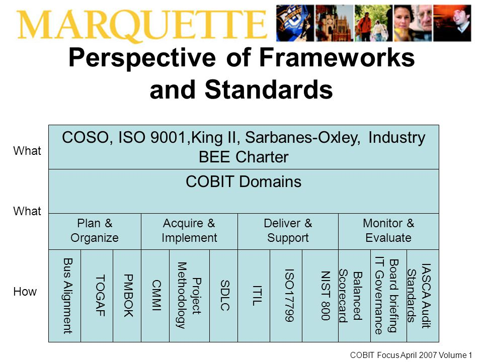coso plan adoption Sarbanes-oxley section 404: a guide for management by internal controls practitioners the institute of internal auditors 2nd edition,  the coso framework.