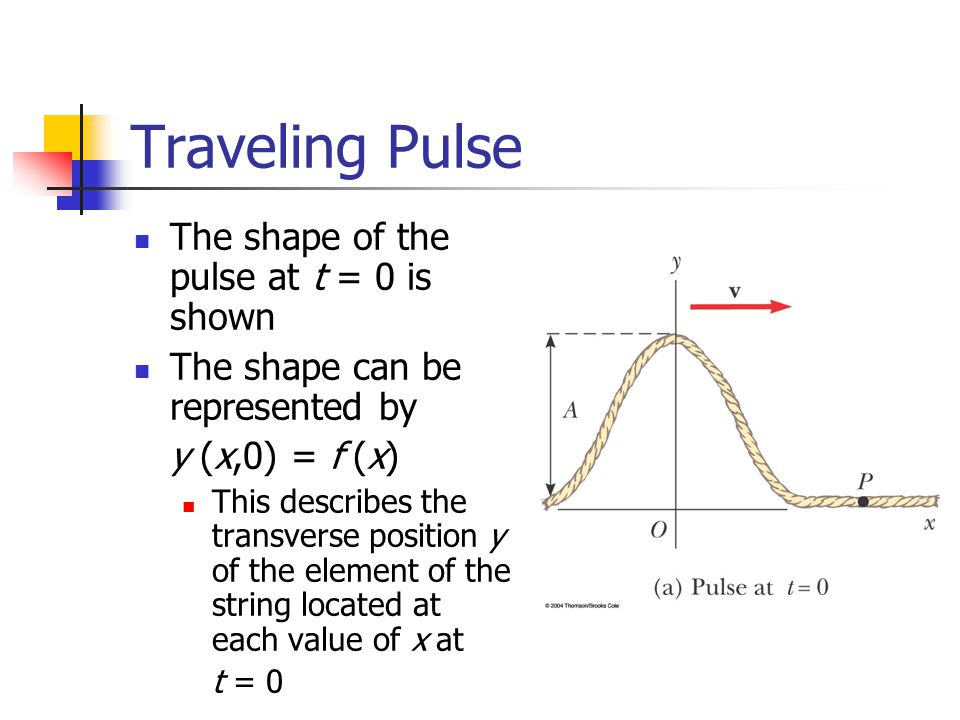 Traveling Pulse The shape of the pulse at t = 0 is shown