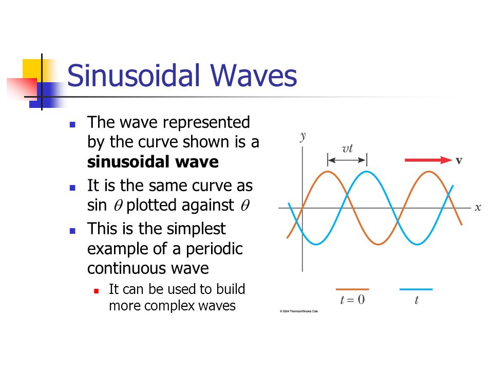 Sinusoidal Waves The wave represented by the curve shown is a sinusoidal wave. It is the same curve as sin q plotted against q.