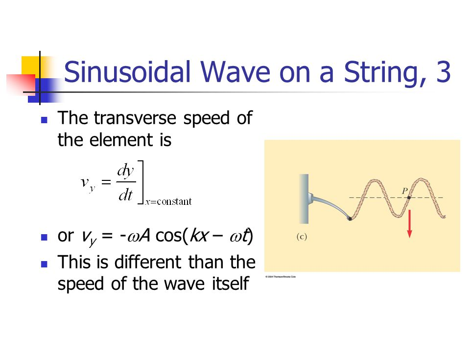Sinusoidal Wave on a String, 3