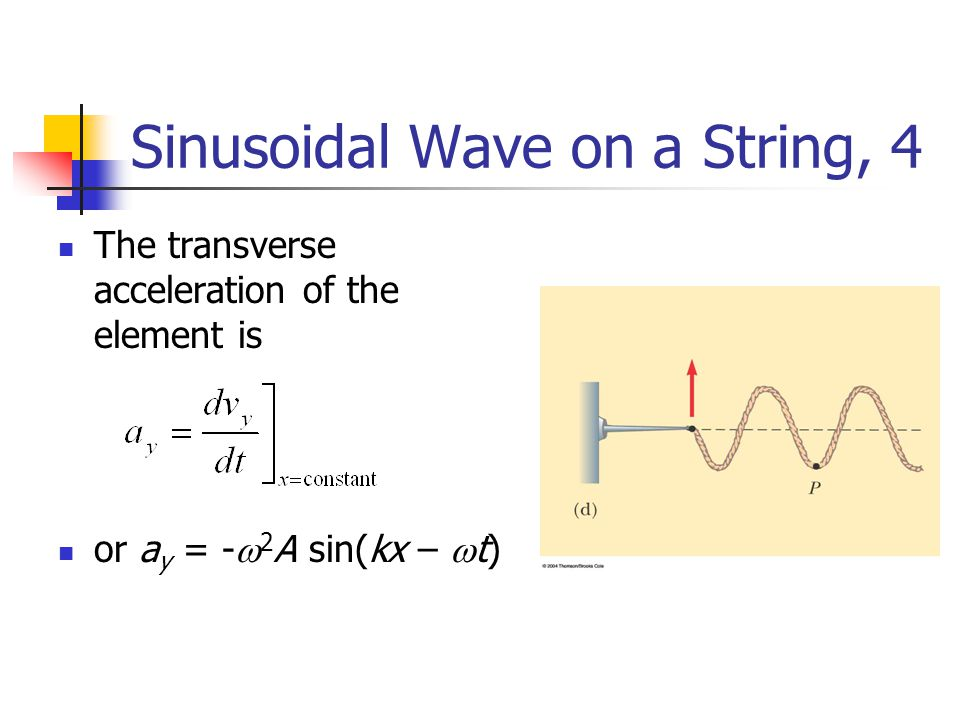 Sinusoidal Wave on a String, 4