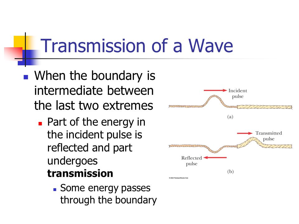 Transmission of a Wave When the boundary is intermediate between the last two extremes.