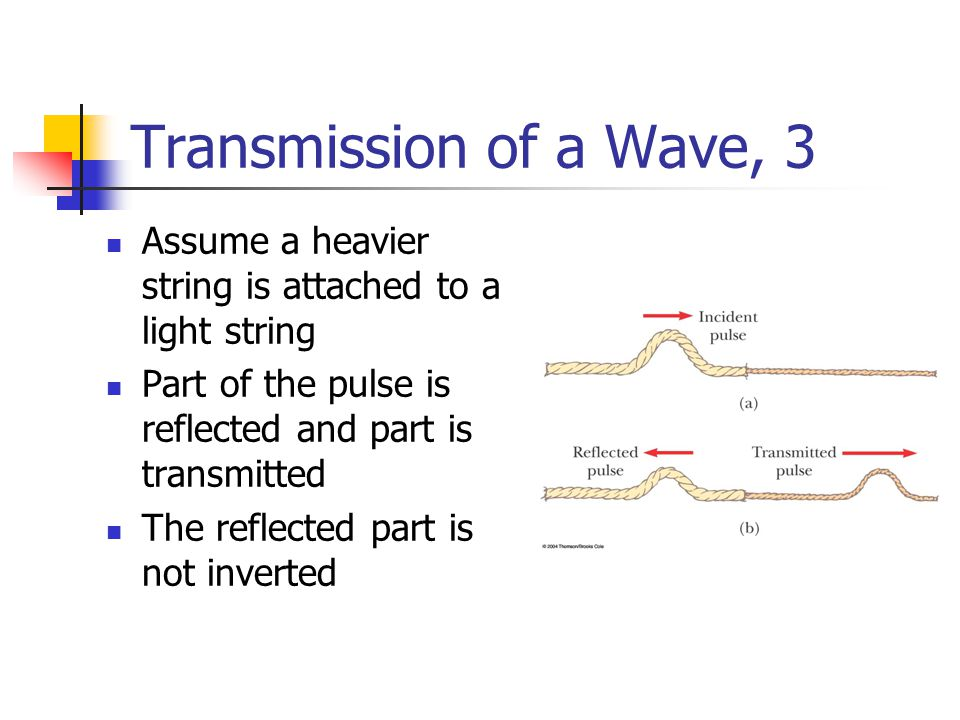 Transmission of a Wave, 3 Assume a heavier string is attached to a light string. Part of the pulse is reflected and part is transmitted.