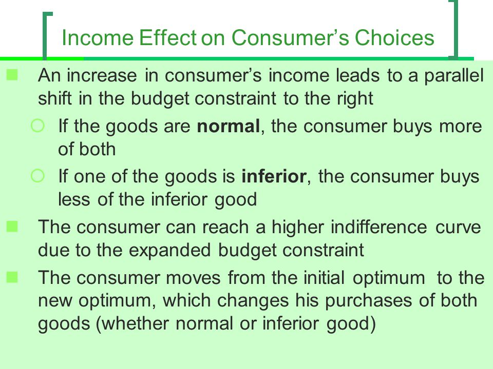 Income Effect on Consumer's Choices