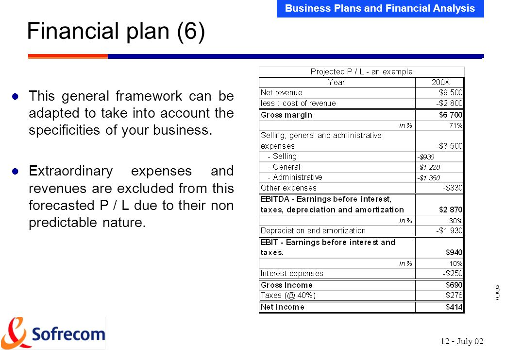 Financial plan (7) Projected Profit & Loss