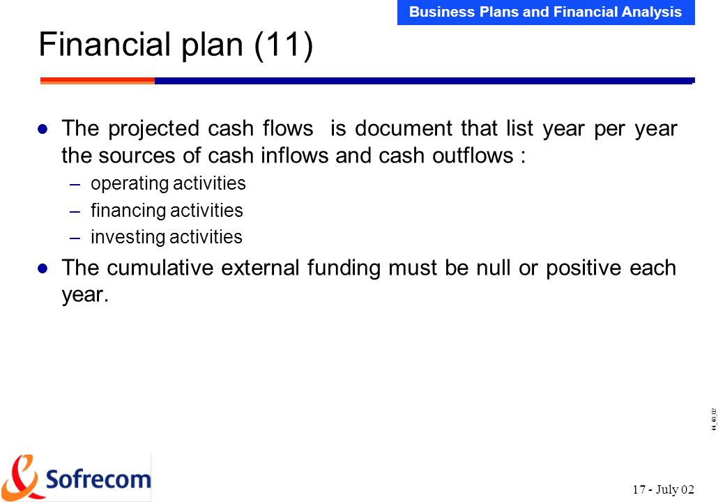 Financial plan (12) Projected Cash Flows