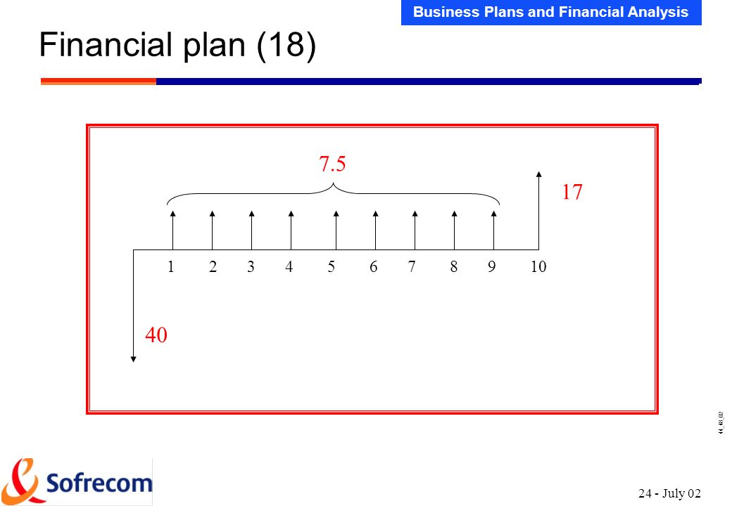 Financial plan (19) The Net Present Value (NPV) principle: