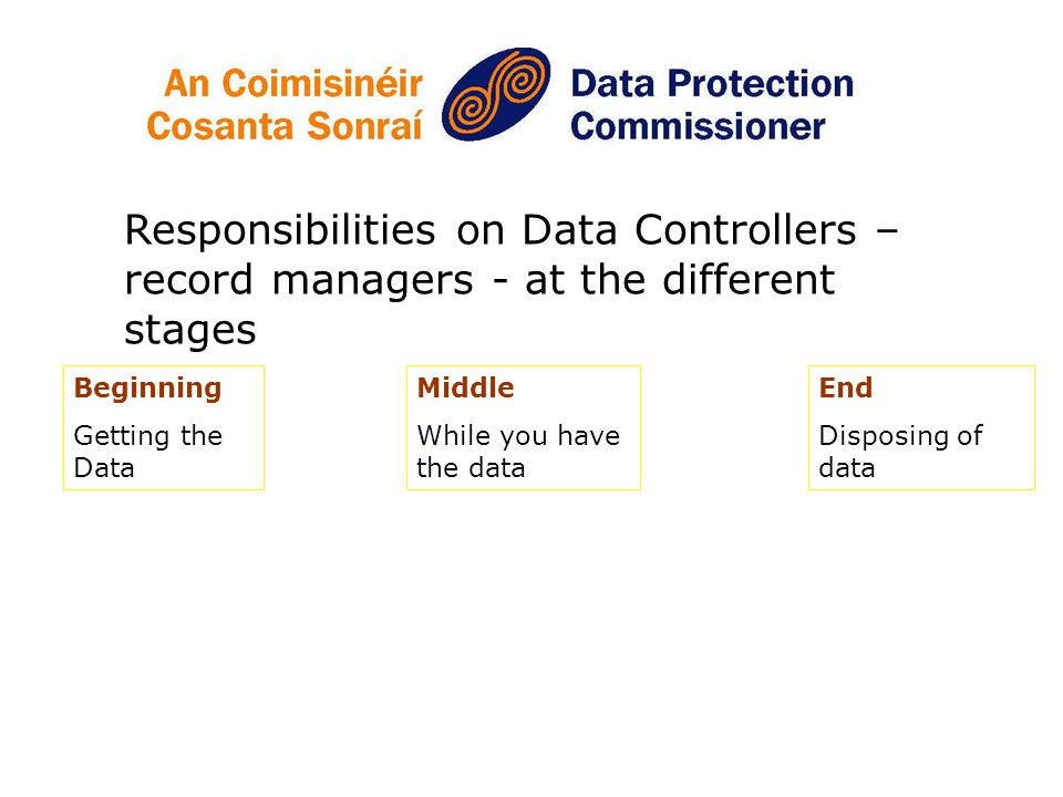 Responsibilities on Data Controllers –record managers - at the different stages