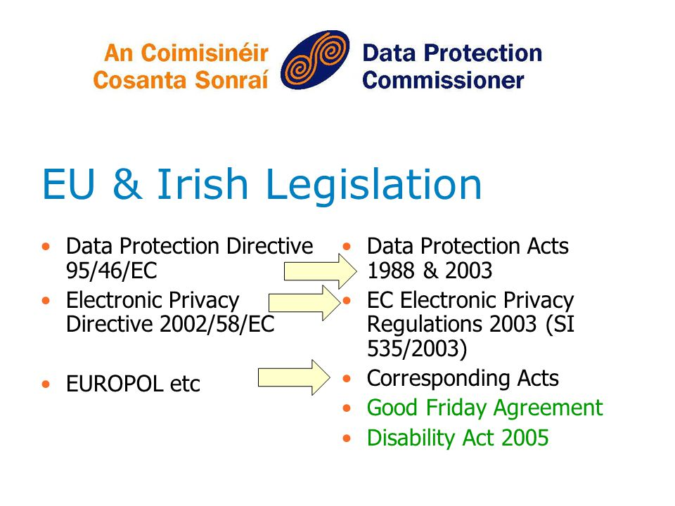 EU & Irish Legislation Data Protection Directive 95/46/EC