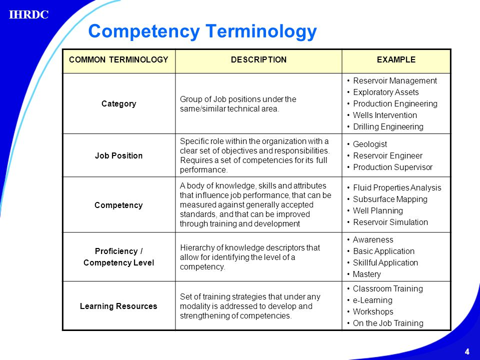 IHRDC's E&P Competency Development Process