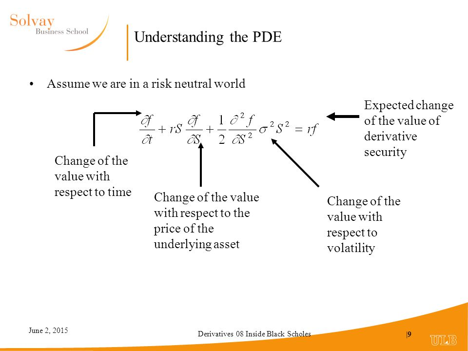 02a understanding risk neutral valuation All of these topics are reviewed with the goal of applying their principles to understanding discrete and continuous valuation, basic stochastic calculus, and their applications to valuing and managing equity, fixed income, and derivative instruments  risk neutral pricing and financial mathematics:  including probability, discrete and.