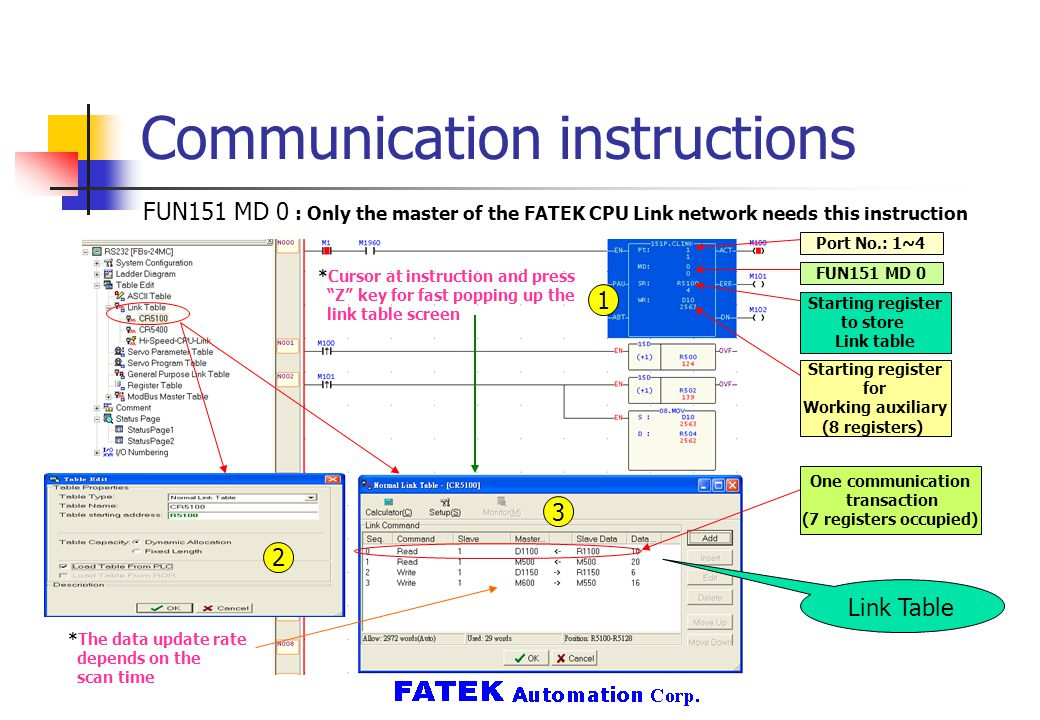 Fbs series programmable controller ppt download 52 communication instructions cheapraybanclubmaster Image collections