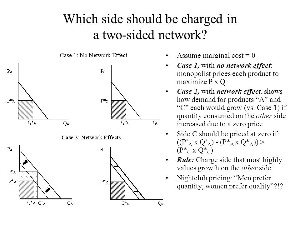 Which side should be charged in a two-sided network