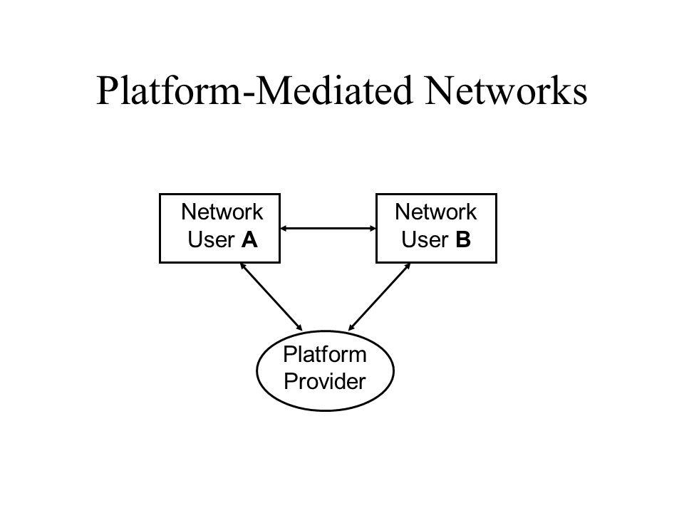 Platform-Mediated Networks