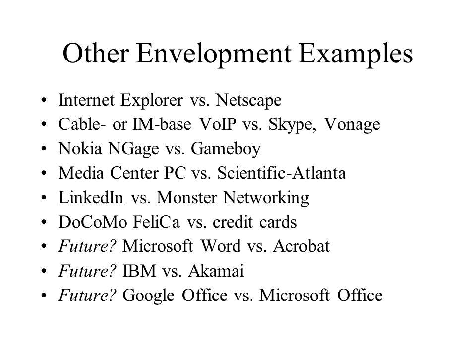 Other Envelopment Examples
