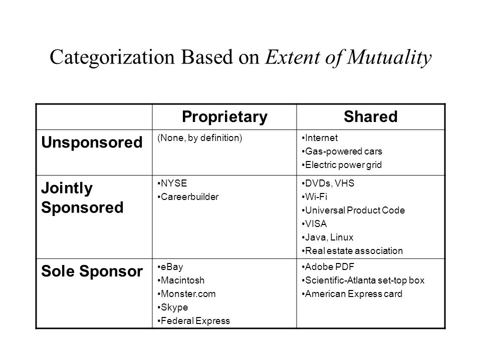 Categorization Based on Extent of Mutuality