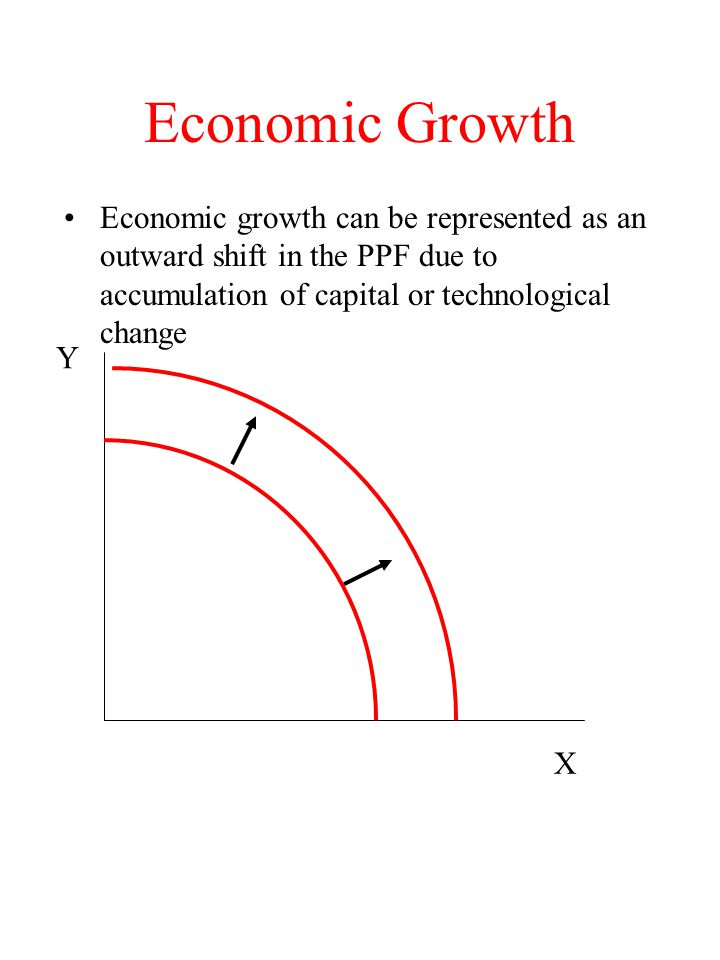 technological change and economic growth 1750 Technological change and economic growth  march 13, 2018  i o verview a two central topics of macroeconomics b the key determinants of potential output c the enormous variation in potential output per person across countries and over time d discussion of the paper by william nordhaus ii a.