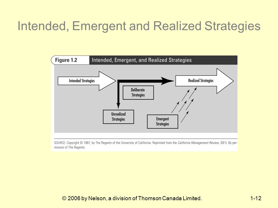 Intended, Emergent and Realized Strategies