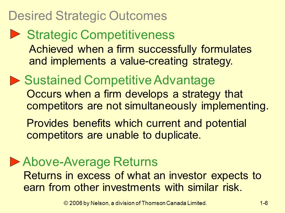 Desired Strategic Outcomes