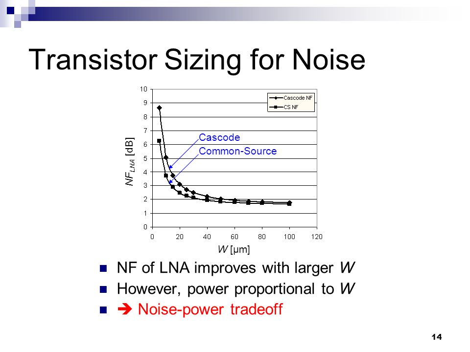 sources of noise in transistor Transistor thermal 1/f noise, noise analysis is further complicated b y the nonstationarit of circuit mo dels and 1/f  noise sources in cmos aps pixel lev el.