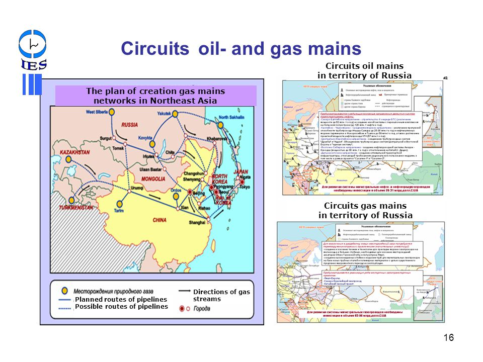 Circuits oil- and gas mains