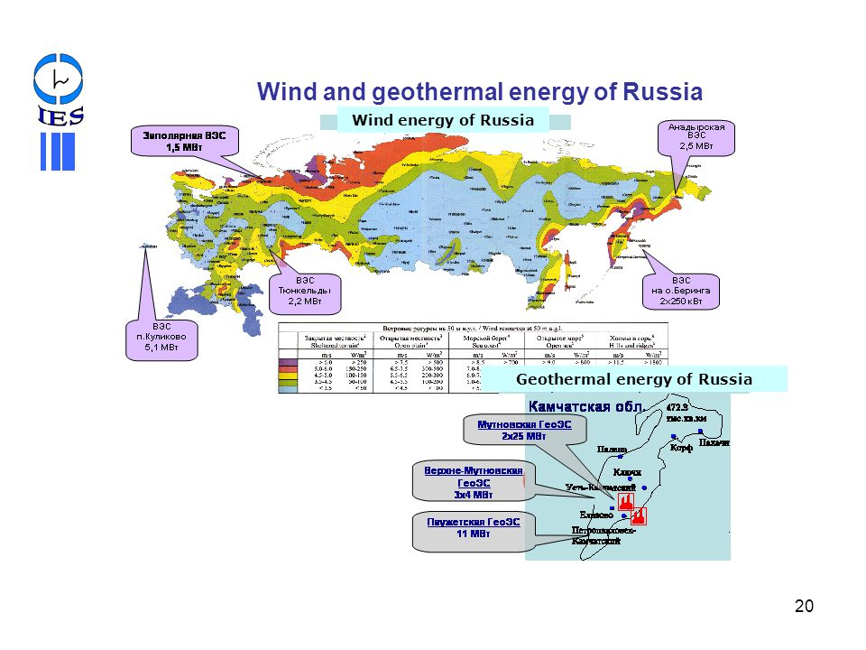 Wind and geothermal energy of Russia Geothermal energy of Russia