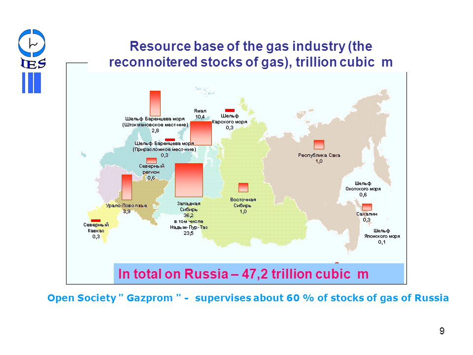 In total on Russia – 47,2 trillion cubic m
