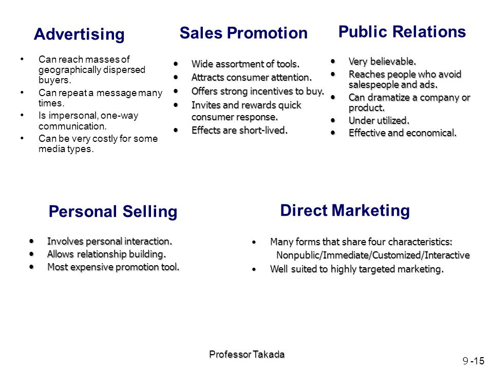 types of personal selling Personal selling is the building of a one-on 3 ways marketers can influence personal selling with but we can learn even more by evaluating the type of.